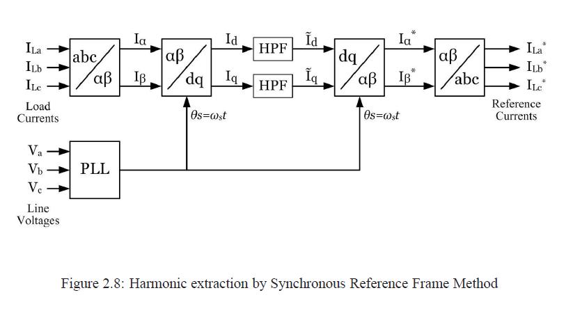 dc dc converter thesis Dc/ac pure sine wave inverter jim doucet dan eggleston jeremy shaw mqp terms abc 20062007 advisor: professor stephen j bitar sponsor: necamsid.