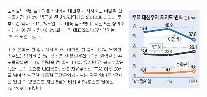 http://3.bp.blogspot.com/-4Fii_QugMFs/VddDhYazQuI/AAAAAAAAAjY/2kVUtoC90VU/s1600/%25EA%25BE%25B8%25EB%25AF%25B8%25EA%25B8%25B0_8%25EC%259B%2594%2B21%25EC%259D%25BC%2B2.jpg