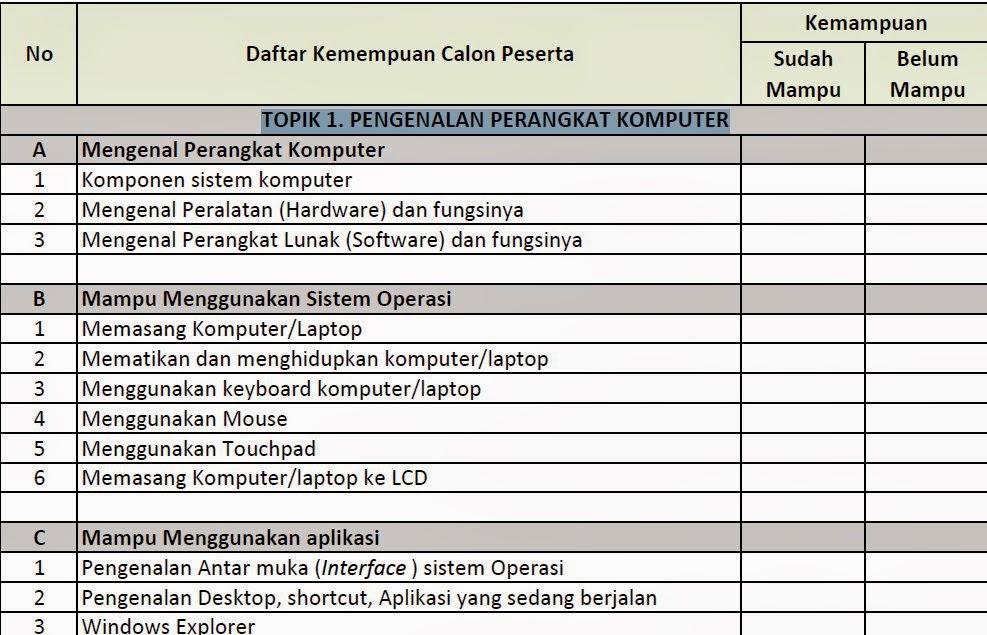 Download Formulir Kuisioner Literisasi Teknologi Informasi Komunikasi ( TIK ) bagi Kepala Sekolah dan Pengawas