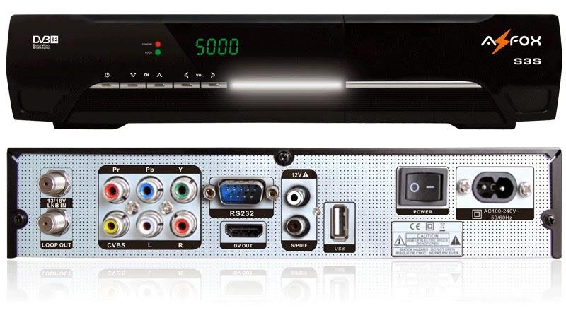 NOVA ATUALIZAÇÃO AZFOX S3S HD - FIRMWARE V.1.15P - 20/03/2014