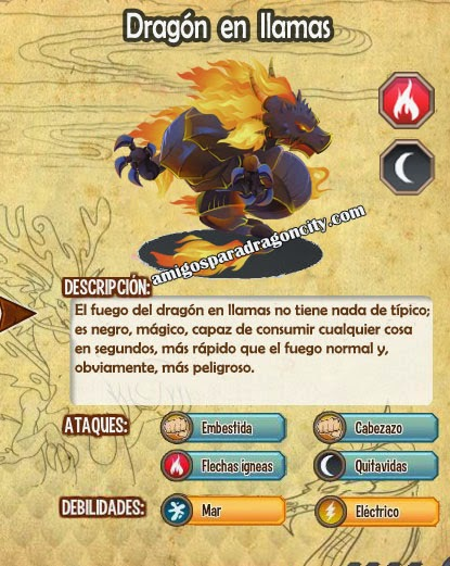 imagen del dragon en llamas y sus caracteristicas
