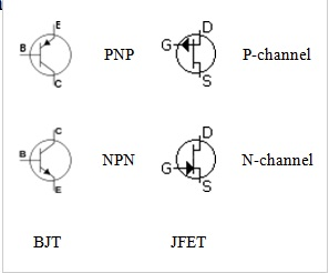 Transistor in addition What Are The Different Types Of Engineers as well Type S Engine moreover  on bipolar junction transistor pnp bjt hbt jfet npn