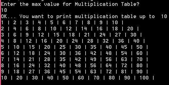 Go Programming: Multiplication Table - Using FOR Loop in Go