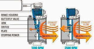 Diagram Exhaust Brake