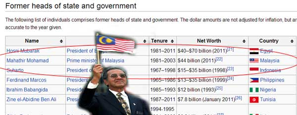 Age is just a number Mahathir-richest-man