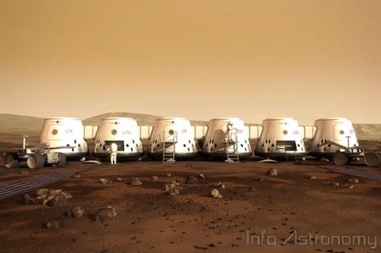 Inilah Para Calon Astronot yang Akan ke Planet Mars