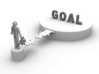 set a specific goal