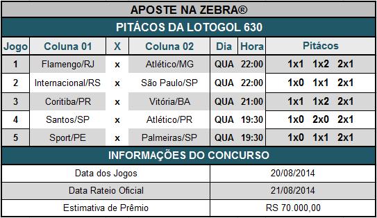 LOTOGOL 630 - PITÁCOS DA ZEBRA