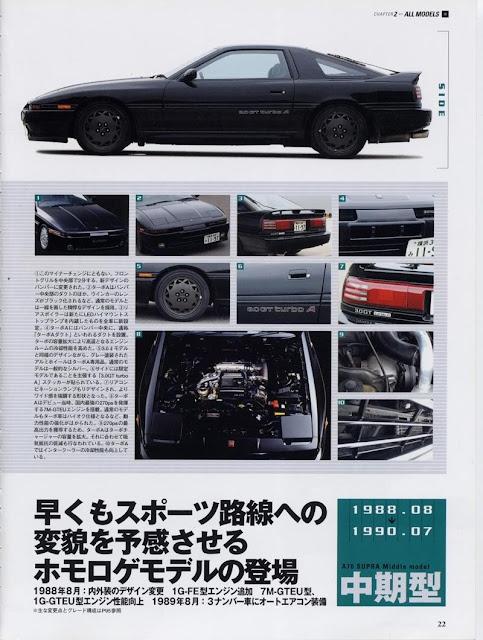 Toyota Supra, MK3, MA70, GA70, JZA70, japoński sportowy samochód, coupe, RWD, R6, lata 80, 90, turbo a, JDM 日本車 トヨタ スープラ