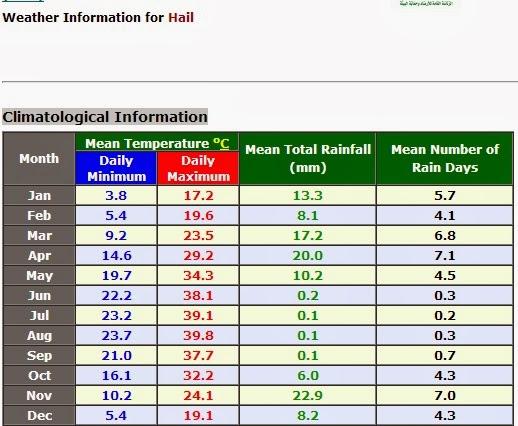 MHail info cuaca