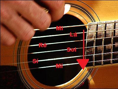 Quero <b>aprender</b> a <b>tocar violão</b> rápido - Dica Links 2014