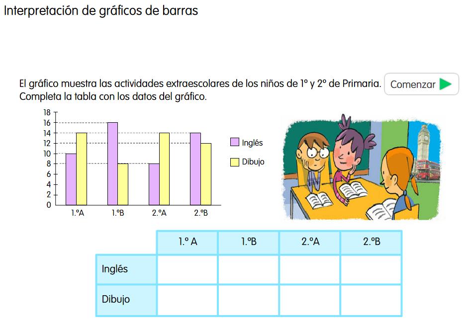 http://www.primerodecarlos.com/SEGUNDO_PRIMARIA/mayo/tema_3-3/actividades/otras/mates/otros/grafico_barras_3.swf