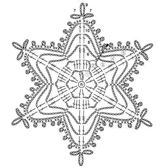 Free Irish Crochet Snowflake Pattern : Irish crochet &: CROCHET SNOWFLAKES...???????? ???????