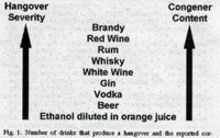 imagen listado de bebidas resaca