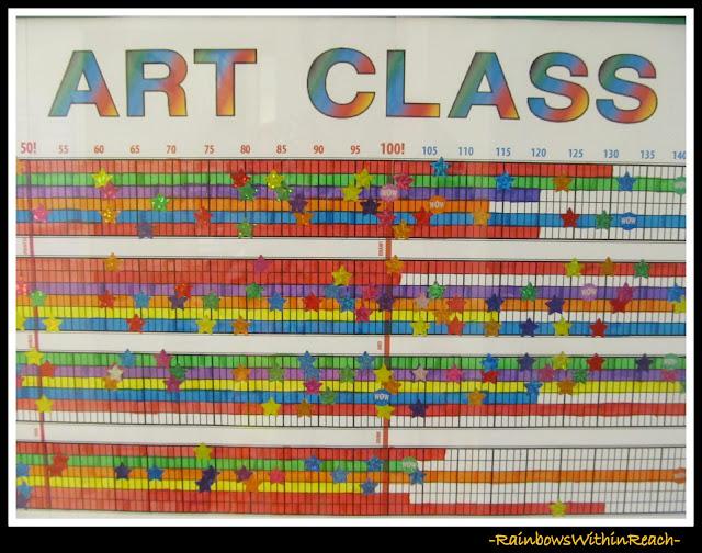 photo of: Art Room Chart (Art Room RoundUP via RainbowsWithinReach)