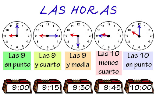 hora ingles: