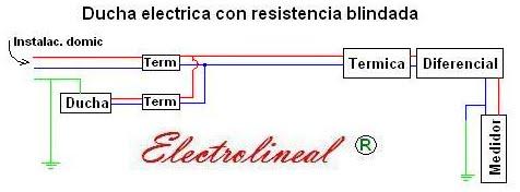 Electrolineal conexi n ducha el ctrica con resistencia for Como conectar una ducha electrica