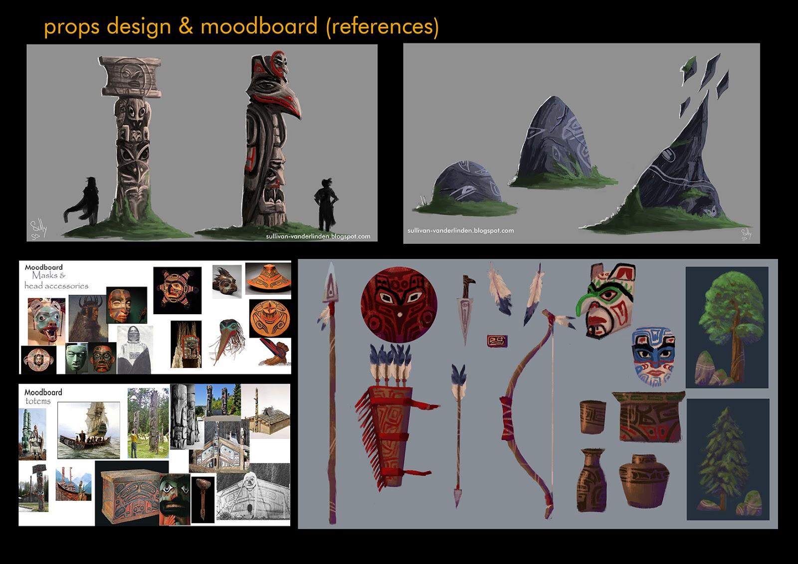 Sullivan vanderlinden portfolio moodboard