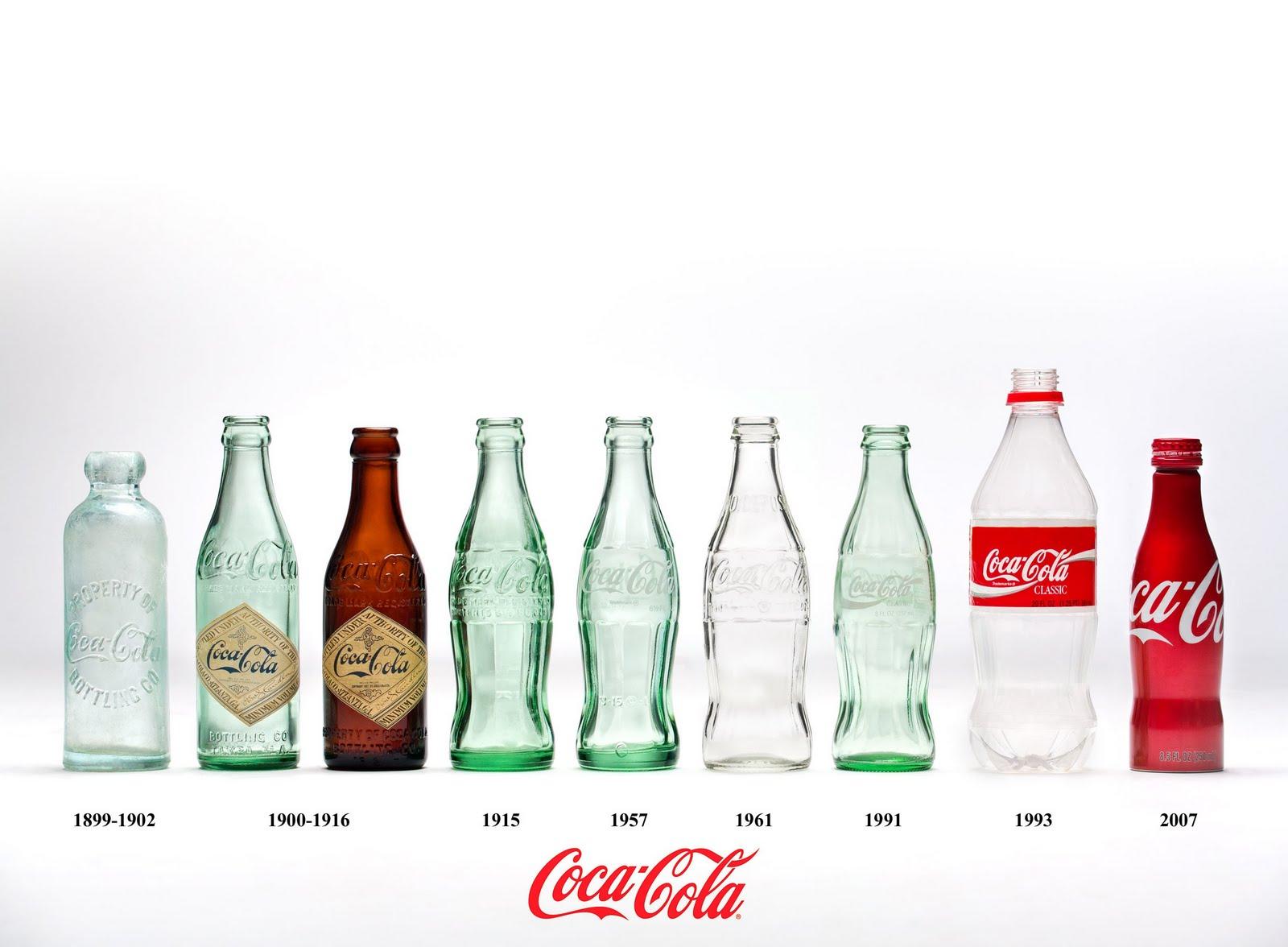 http://3.bp.blogspot.com/-4Lssyoev2UQ/TcPXht6KT9I/AAAAAAAAAzc/ZzfKuAGmurQ/s1600/bottle_chronology.jpg