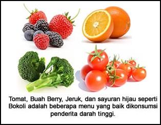 buah untuk penderita darah tinggi