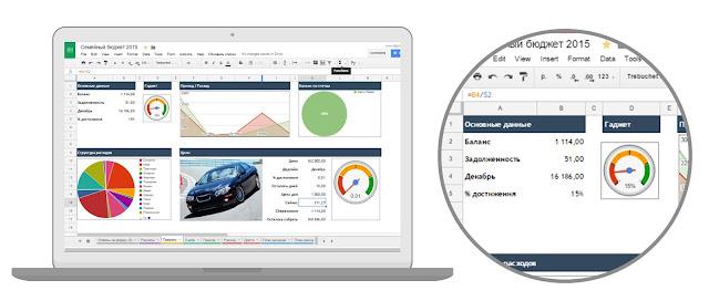 Bozzbox - Финансовые цели и покупки в Google Таблице