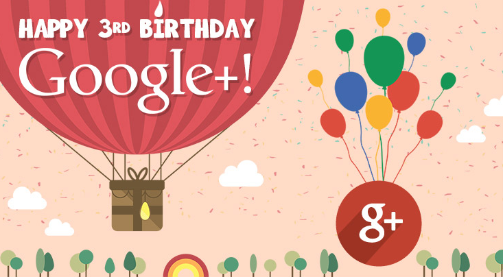 What the future holds for Google Plus - infographic