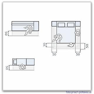 Основы компоновки интерьера спальной комнаты
