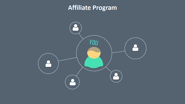 Method: Earn Money with Affiliate Program