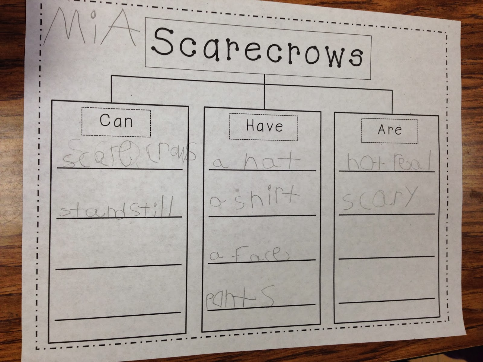 A Spoonful of Learning: Scarecrows- Week 1 & a FREEBIE!!