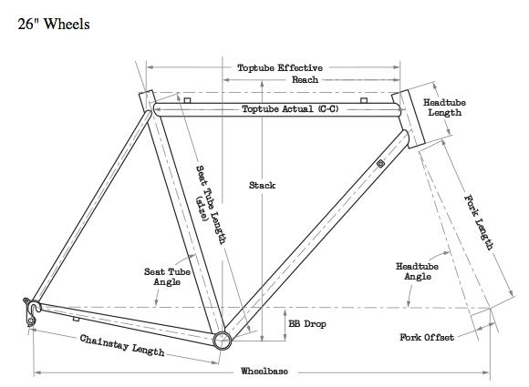 Building a touring bike: Bike Frame Measurements
