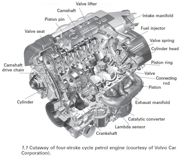 381131938619 furthermore Car Cranks But Wont Start moreover 272470936121 moreover performanceracingengine moreover On A Car Engine Lifters. on automotive engine connecting rod failure