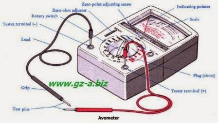 Avometer / Multi Tester