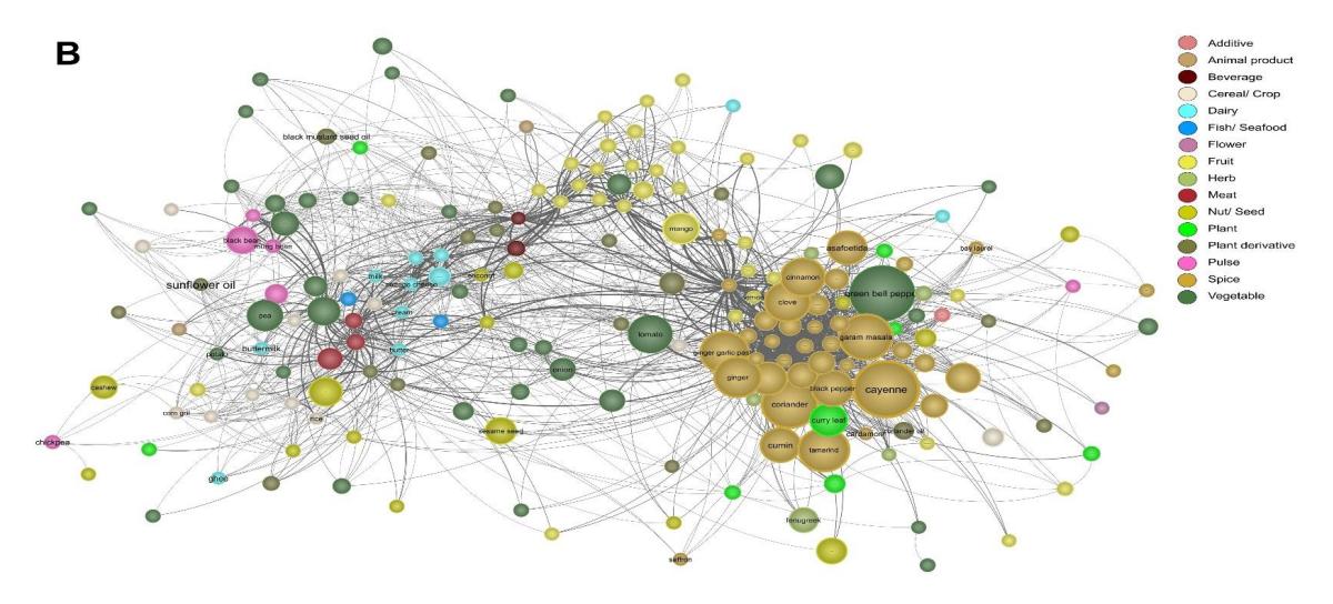 Análisis de redes sociales: febrero 2015