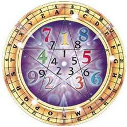 significado divino de las combinaciones numericas