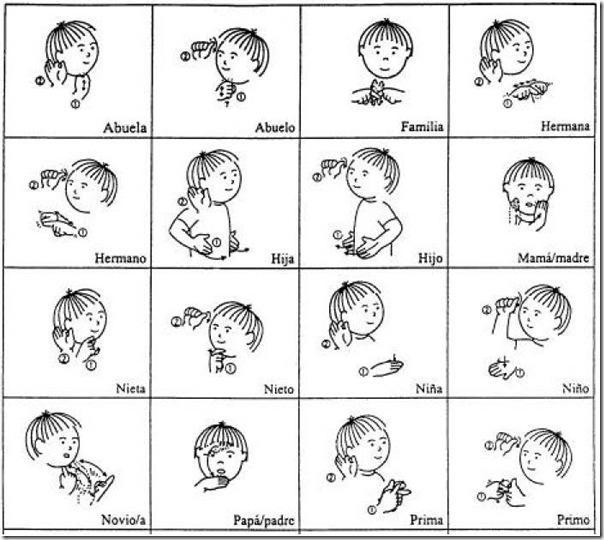 Lengua de signos vocabulario b sico - Trabajar en comedores escolares valencia ...