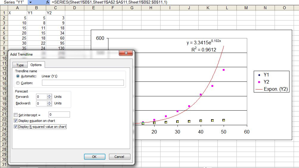 Advanced graphs using excel fitting curve in excel curve fitting ccuart Images