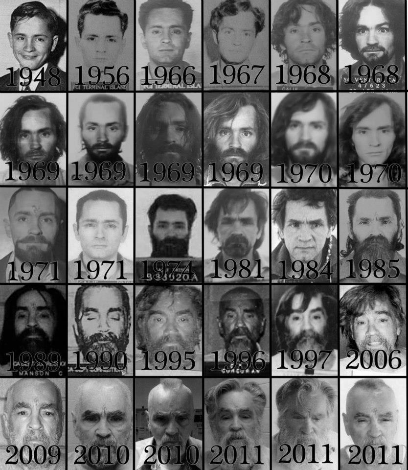 Charles Manson Family Members Today | Dog Breeds Picture