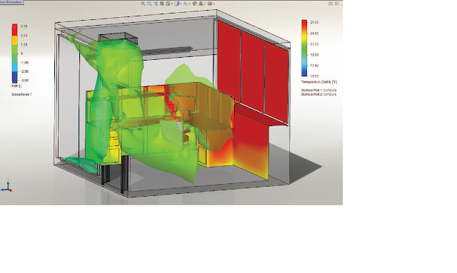 solidworks flow simulation - heat transfer