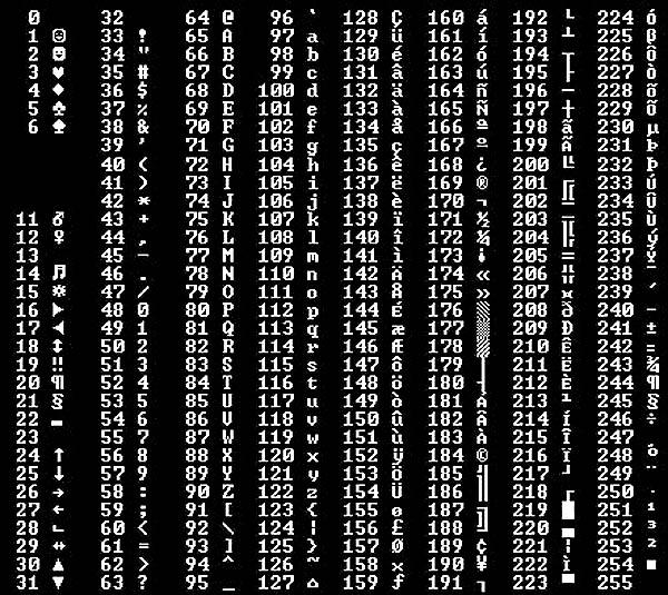 Symboles au clavier Rsolu - Comment a Marche