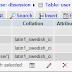 Cara mudah membuat login dengan enkripsi md5 di PHP