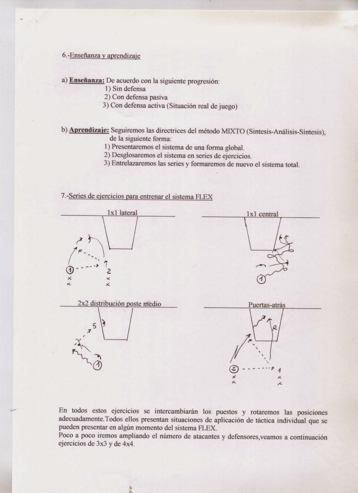 VIVE EL BASKET CON EDUARDO BURGOS: Ataque FLEX: Diseño, análisis y ...