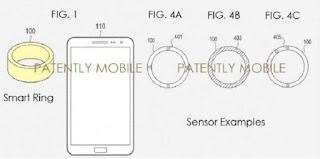Samsung daftar paten untuk cincin pintar (GSMArena)
