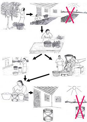 Pembuatan Pompa Air Tanpa Minyak Dan Listrik - Xpower Penghemat BBM