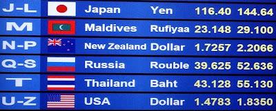 tipos de cambio divisas