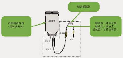 靜脈輸液容器及輸液器