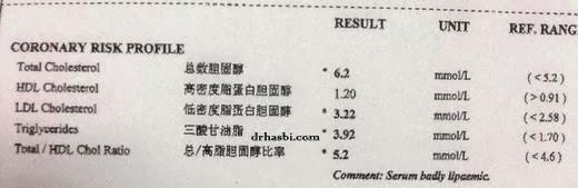 contoh keputusan Lipid Profile dengan julat bacaan yang normal