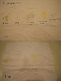 Uniquely Erin Nicole Diy Laundry Detergent
