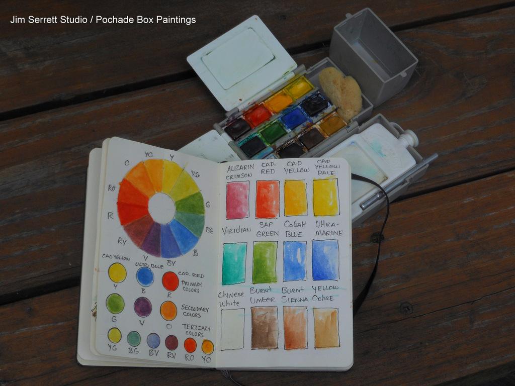 Watercolor Color Wheel Watercolor Color Palette
