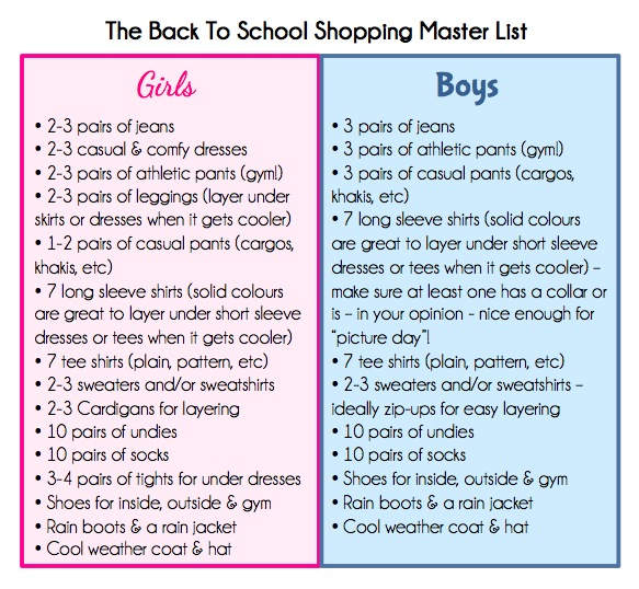 A Back-to-School Clothes Checklist to Keep You From
