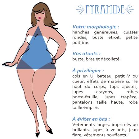 le BOB (le Blog Ozé Bijoux): Quelle robe de mariée choisir quand on ...